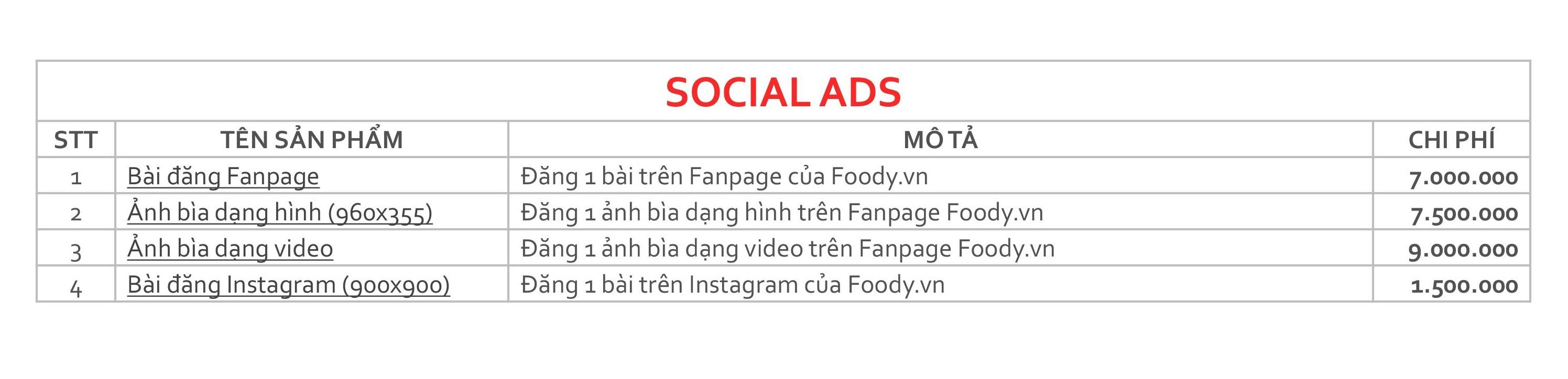 Bảng giá Quảng cáo trên Foody